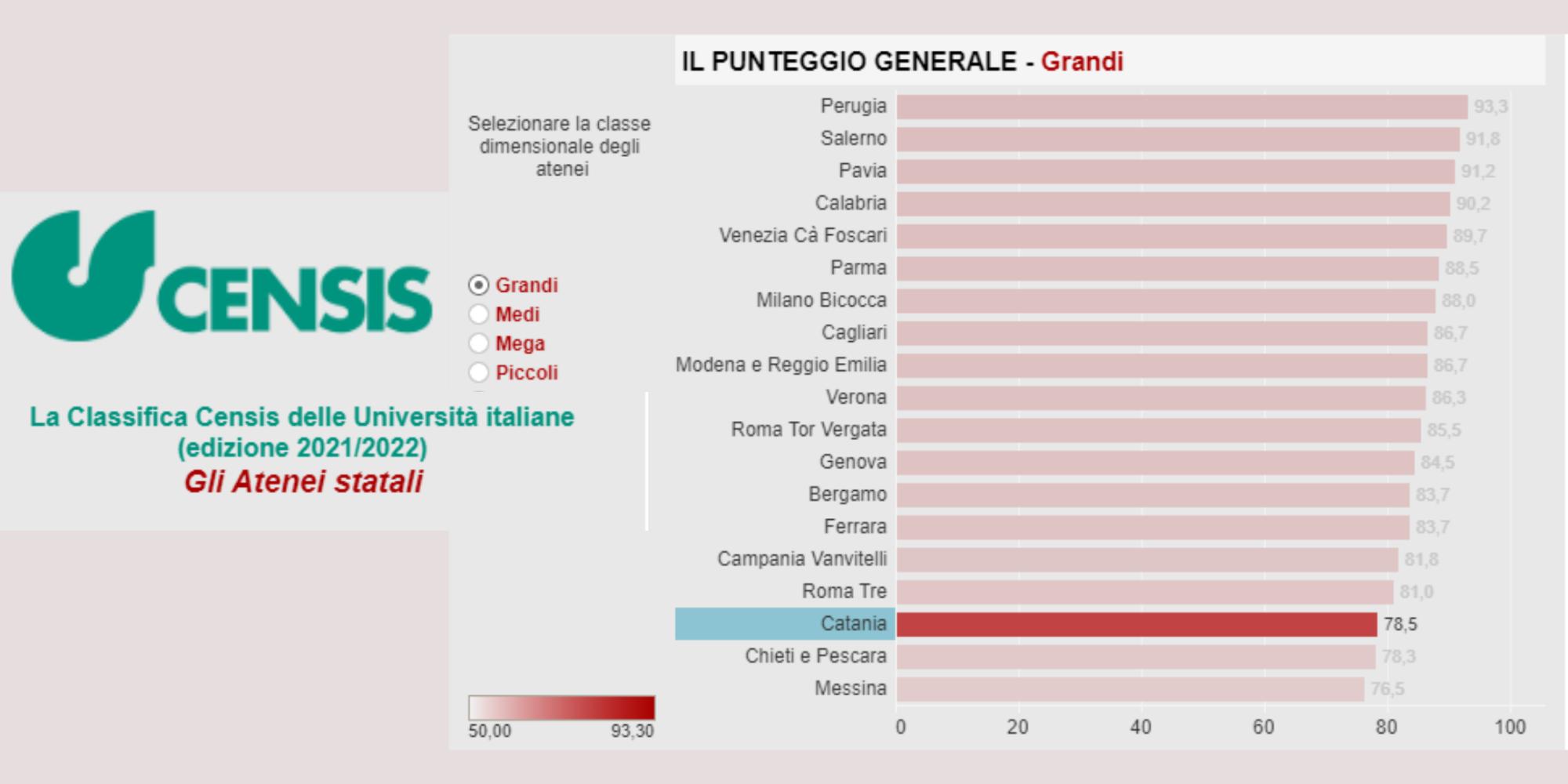 Amministratori Giudiziari nominati dal Tribunale di Catania: 6 (SEI) professionisti 420 (QUATTROCENTOVENTI) incarichi