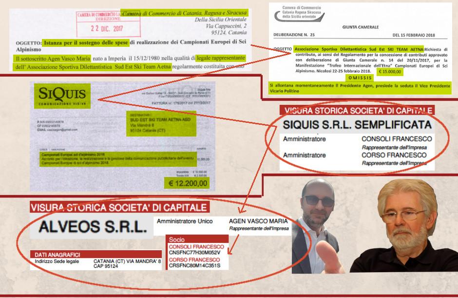 """I soldi pubblici della CamCom alla famiglia Agen addirittura con le """"scatole cinesi""""...e se lo fanno per 15 mila euro..."""
